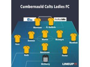Cumbernauld Colts Line up v Boroughmuir Thistle